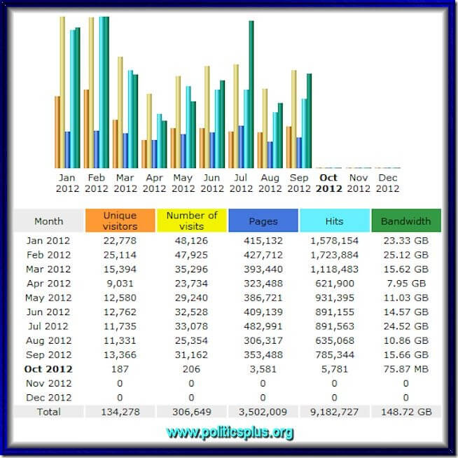 Stats9-2012