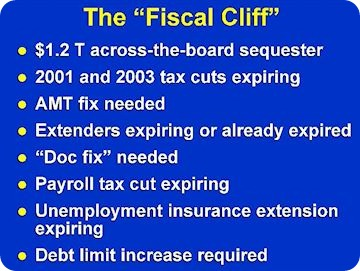 16Fiscal cliff