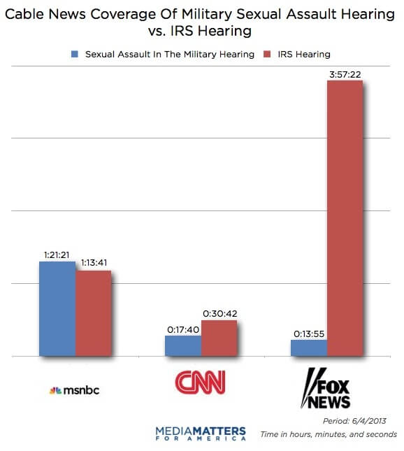 7hearings-coverage