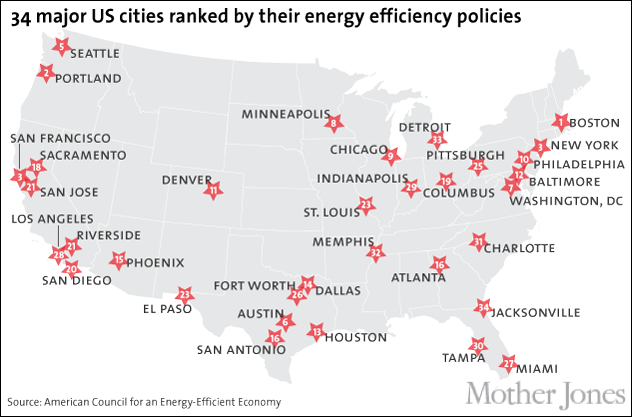 19renewable-cities